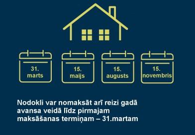 Atgādinājums par nekustamā īpašuma nodokļa samaksas termiņu!